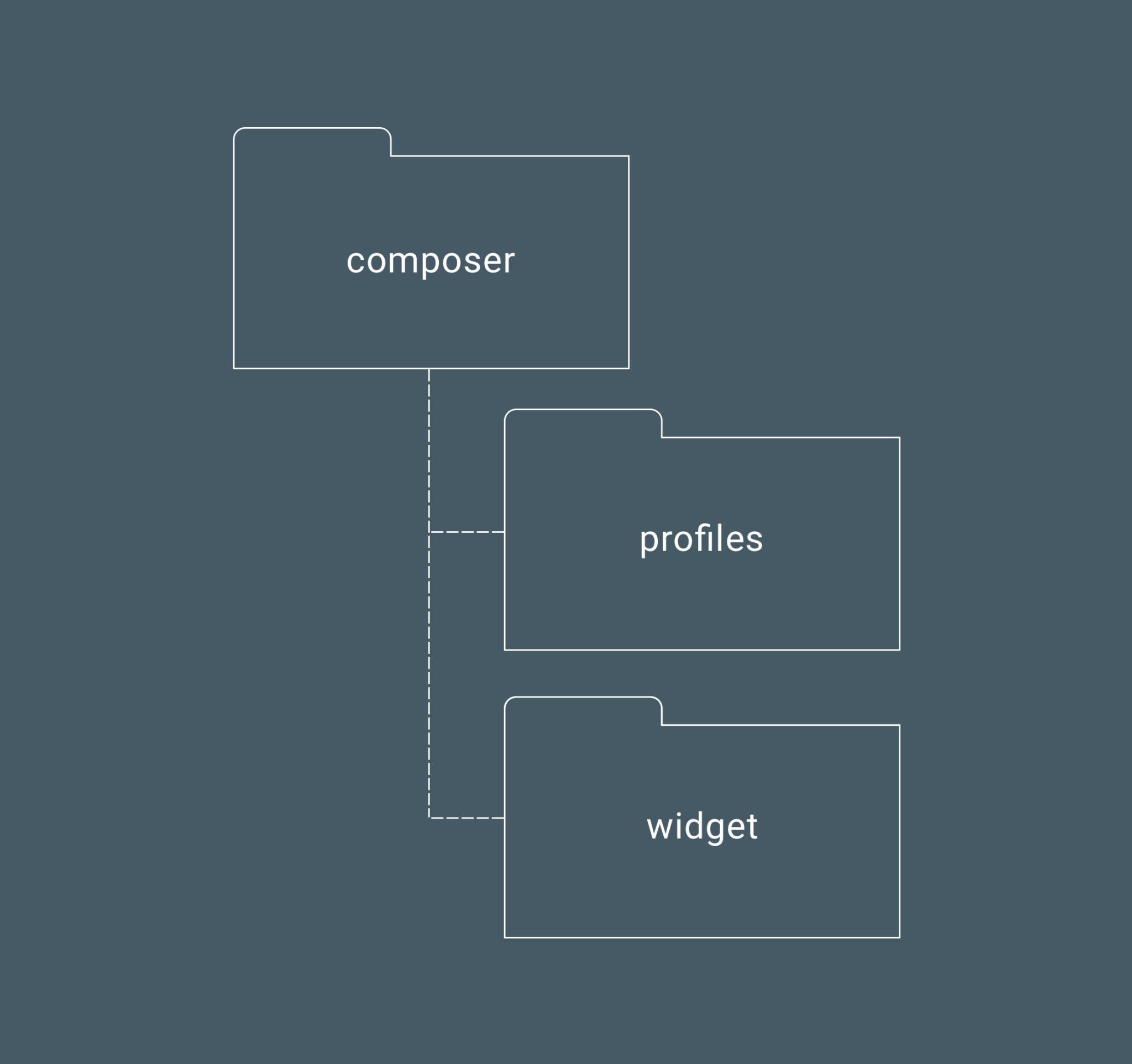 new_composer